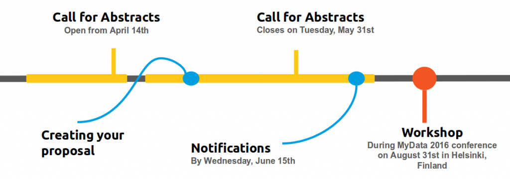 call-for-abstracts-timeline-pure-1024x360